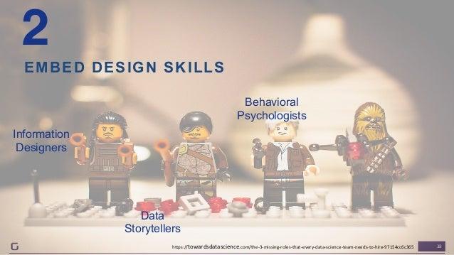 38 2 Information Designers Data Storytellers Behavioral Psychologists EMBED DESIGN SKILLS https://towardsdatascience.com/t...