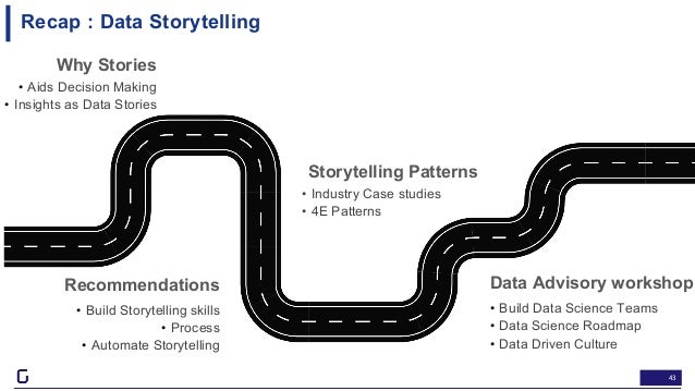 43 Recap : Data Storytelling • Industry Case studies • 4E Patterns Storytelling Patterns • Build Data Science Teams • Data...