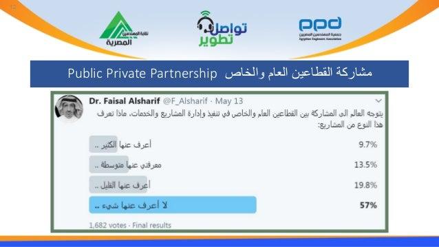 والخاص العام القطاعين مشاركةPublic Private Partnership 12