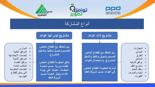 المشاركة أنواع 35 عوائد ذات مشاريععوائد لها ليس مشاريع الخاص القطاع مع التعاقد يتم وتشغ وتن...