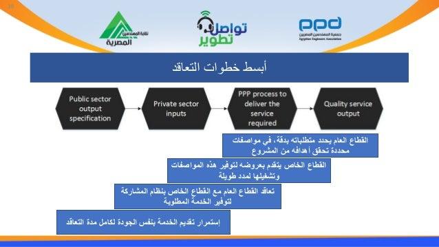 مواصفات في ،بدقة متطلباته يحدد العام القطاع المشروع من أهدافه تحقق محددة المواصفات هذه لتوفير...