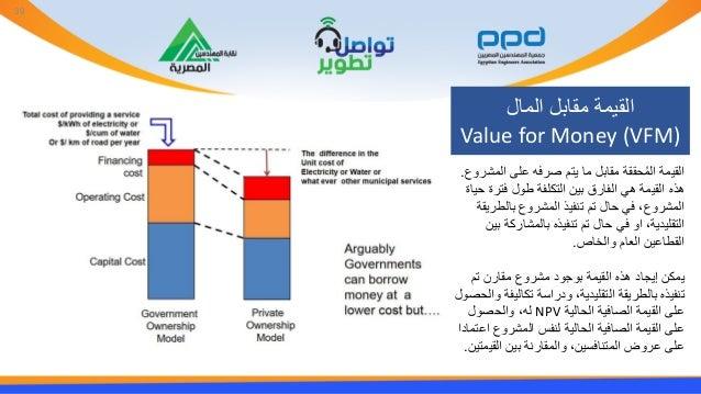 المش على صرفه يتم ما مقابل حققةُمال القيمةروع. فترة طول التكلفة بين الفارق هي القيمة ...
