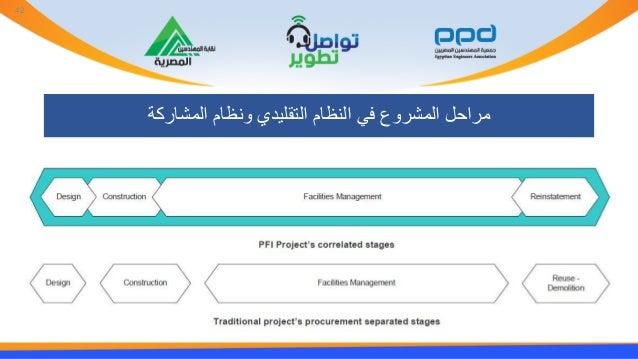 المشاركة ونظام التقليدي النظام في المشروع مراحل 42