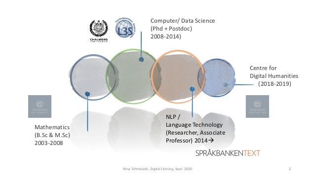 Workshop on Digital Literacy - Digital text and data-intensive research Slide 2