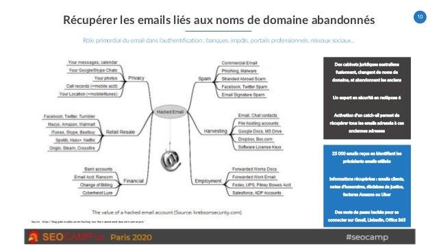 10 Récupérer les emails liés aux noms de domaine abandonnés Rôle primordial du email dans l'authentification : banques, im...