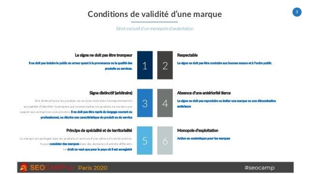 3 Conditions de validité d'une marque Droit exclusif d'un monopole d'exploitation 1 2 3 4 5 6 Le signe ne doit pas être tr...