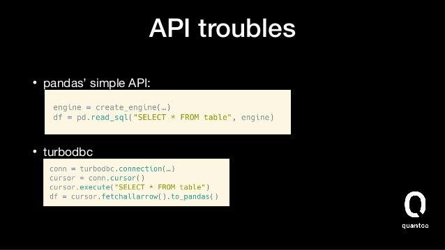 Building a better API Alternative idea: