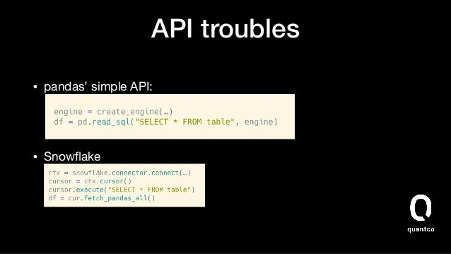 Building a better API Discussion in https://github.com/pandas-dev/pandas/issues/36893
