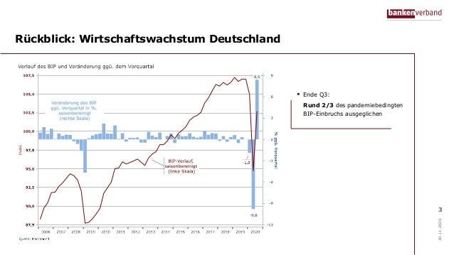 Bankenverband: Wie schaffen wir den Aufbruch nach der Coronakrise? Slide 3