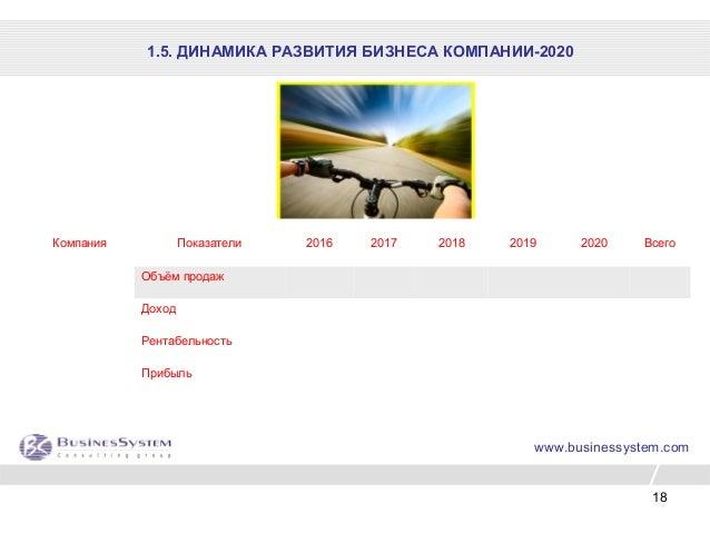 18 www.businessystem.com Компания Показатели 2016 2017 2018 2019 2020 Всего Объём продаж Доход Рентабельность Прибыль 1.5....