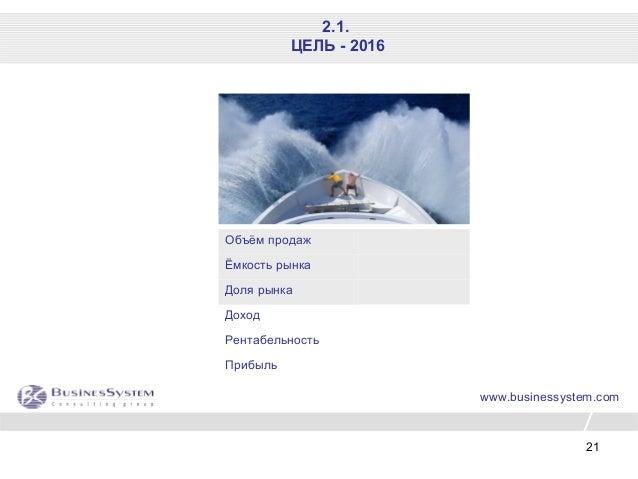 21 www.businessystem.com 2.1. ЦЕЛЬ - 2016 Объём продаж Ёмкость рынка Доля рынка Доход Рентабельность Прибыль