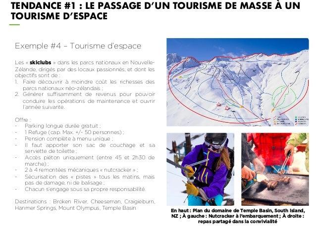 Exemple #4 – Tourisme d'espace Les « skiclubs » dans les parcs nationaux en Nouvelle- Zélande, dirigés par des locaux pass...