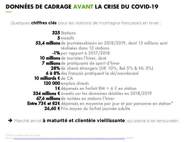 DONNÉES DE CADRAGE AVANT LA CRISE DU COVID-19 Stations massifs de journées-skieurs en 2018/2019, dont 15 millions sont réa...