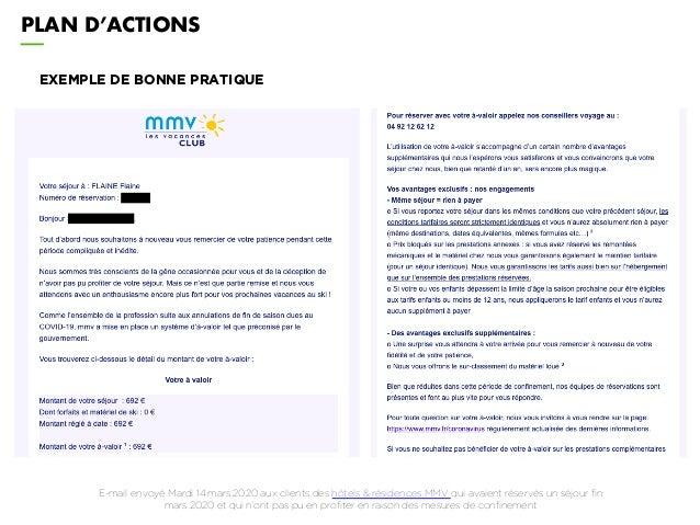 PLAN D'ACTIONS EXEMPLE DE BONNE PRATIQUE E-mail envoyé Mardi 14 mars 2020 aux clients des hôtels & résidences MMV qui avai...