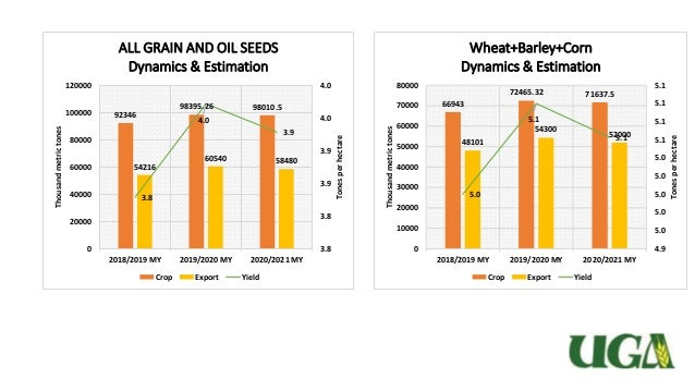 2020.05.28 UGA S&D balances Slide 2
