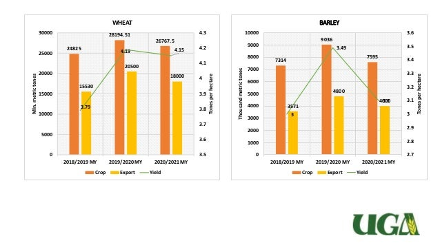 2020.05.28 UGA S&D balances Slide 3
