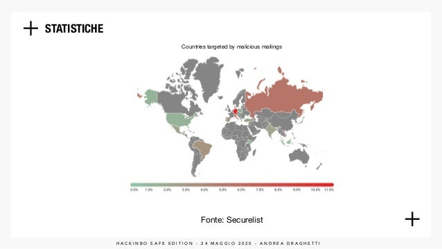 STATISTICHE Countries targeted by malicious mailings  Fonte: Securelist H A C K I N B O S A F E E D I T I O N - 2 4 M A G ...