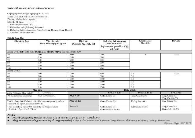 PHÁC ĐỒ KHÁNG ĐÔNG BẰNG CITRATE Chống chỉ định: Suy gan nặng với PT < 26% Mode: CVVHDF hoặc CVVH post-dilution Priming: Kh...