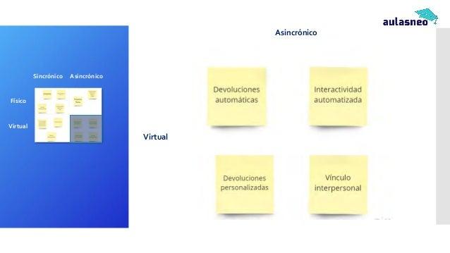 Herramientas de soporte a la educación Ejemplos de las principales marcas (no exhaustivos) de servicios de apoyo a la educ...