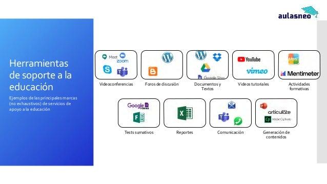Presencia virtual en aulas sincrónicas – Utilizamos LTI (LearningTool Integration) para integrar Zoom® en el LMS – Toda la...