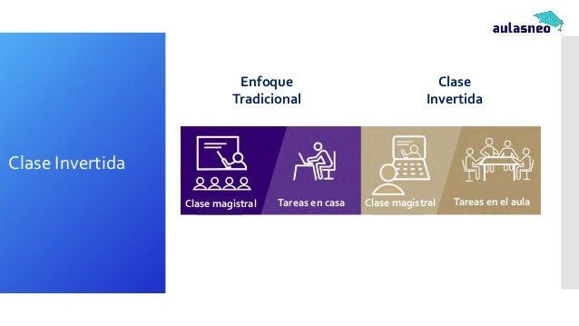 Clases Presenciales, clases Online… y después?