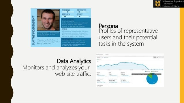 Persona Profiles of representative users and their potential tasks in the system Data Analytics Monitors and analyzes your...