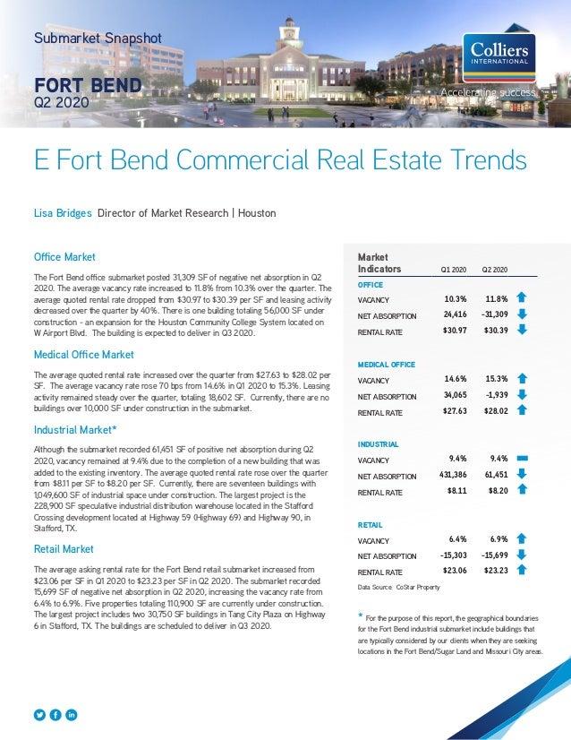 E Fort Bend Commercial Real Estate Trends Submarket Snapshot FORT BEND Q2 2020 Lisa Bridges Director of Market Research | ...
