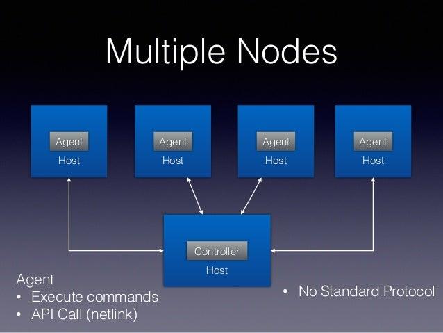 Multiple Nodes Host Agent • No Standard Protocol Host Agent Host Agent Host Agent Host Controller Agent • Execute commands...