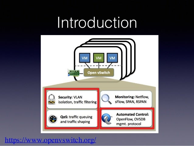 Introduction https://www.openvswitch.org/