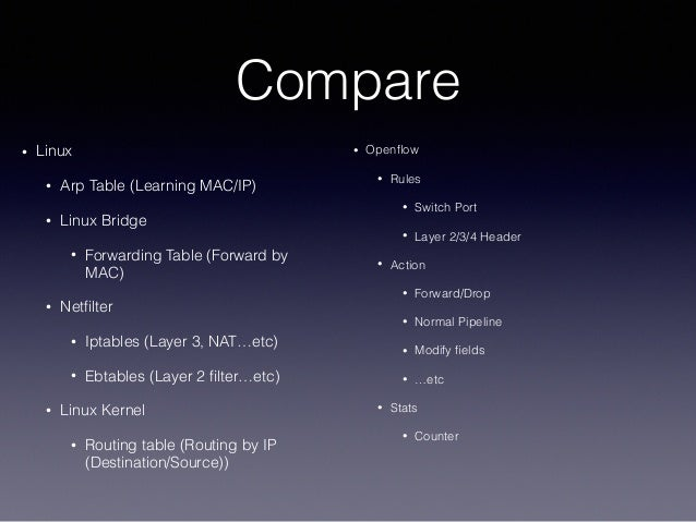 Compare • Linux • Arp Table (Learning MAC/IP) • Linux Bridge • Forwarding Table (Forward by MAC) • Netfilter • Iptables (La...