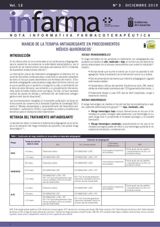 1 Nº 3 · DICIEMBRE 2019Vol. 12 MANEJO DE LA TERAPIA ANTIAGREGANTE EN PROCEDIMIENTOS MÉDICO-QUIRÚRGICOS1 INTRODUCCIÓN En lo...