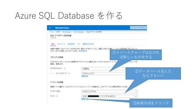Azure SQL Database を作る ①リソースグループはなけれ ば新しいものを作る ②データベース名入力 なんでもいい ③新規作成をクリック