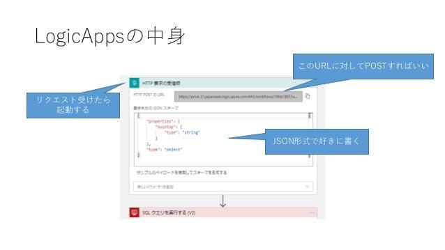 LogicAppsの中身 リクエスト受けたら 起動する このURLに対してPOSTすればいい JSON形式で好きに書く