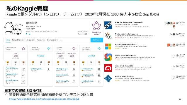 21 Kaggle 6 3 3 2020 2 133,469 542 (top 0.4%) SIGNATE ü 2 https://www.slideshare.net/matsukenbook/signate-108228406