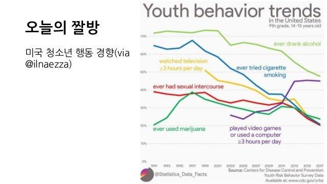 2020년 3월 7일 개발 이야기 정리 Slide 3