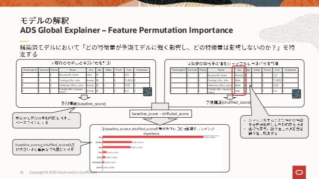 26 Copyright © 2020 Oracle and/or its affiliates. ADS Global Explainer – Feature Permutation Importance PassengerId Surviv...