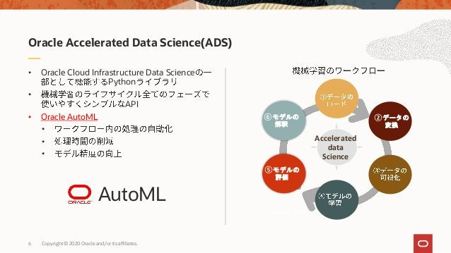 6 Copyright © 2020 Oracle and/or its affiliates. • Oracle Cloud Infrastructure Data Science Python • API • Oracle AutoML •...