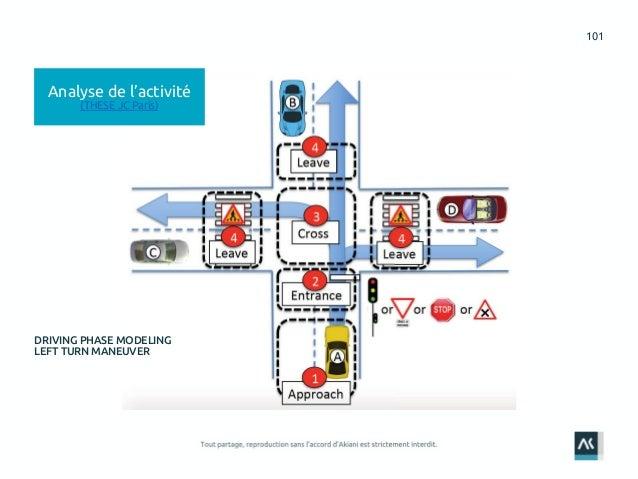101 DRIVING PHASE MODELING LEFT TURN MANEUVER Analyse de l'activité (THESE JC Paris)