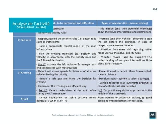 103 Analyse de l'activité (VIDAS H2020 - AKIANI)