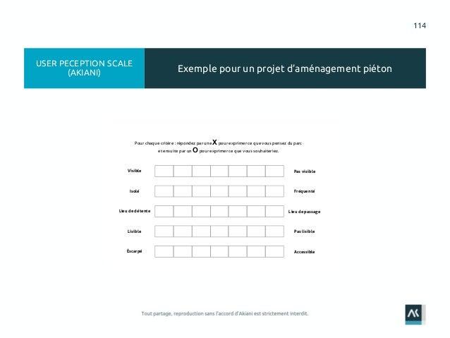 114 La perception des usagers DOYENBRUS Chemin aménagé Chemin de chèvre CHEMIN EMPRUNTÉ PRINCIPALEMENT 1x / semaine 1x / j...