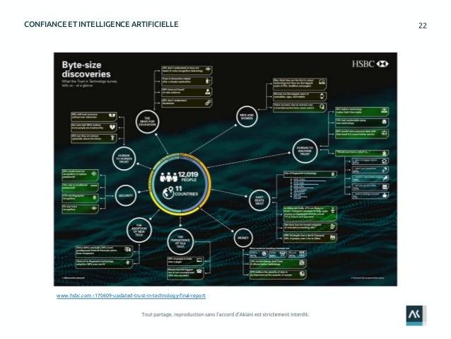 22CONFIANCE ET INTELLIGENCE ARTIFICIELLE www.hsbc.com › 170609-updated-trust-in-technology-final-report
