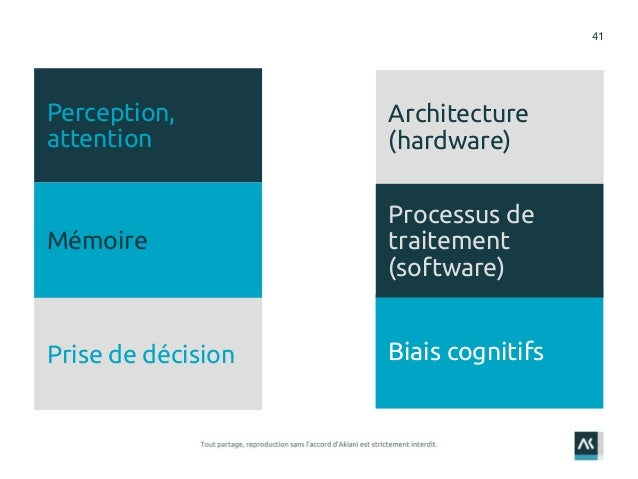 41 Biais cognitifs Architecture (hardware) Processus de traitement (software) Perception, attention Mémoire Prise de décis...
