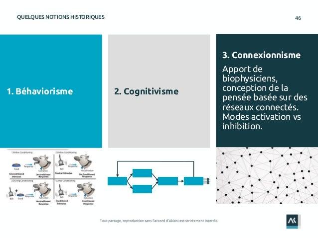 46QUELQUES NOTIONS HISTORIQUES 1. Béhaviorisme 2. Cognitivisme 3. Connexionnisme Apport de biophysiciens, conception de la...