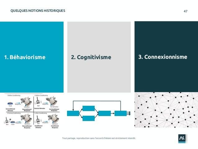 47QUELQUES NOTIONS HISTORIQUES 1. Béhaviorisme 2. Cognitivisme 3. Connexionnisme