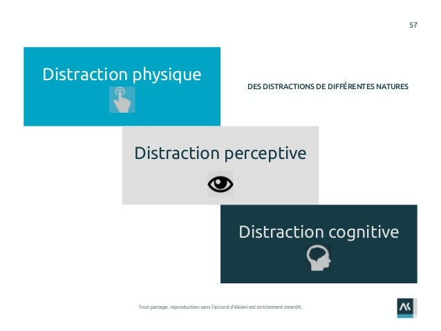 57 Distraction physique Distraction perceptive Distraction cognitive DES DISTRACTIONS DE DIFFÉRENTES NATURES