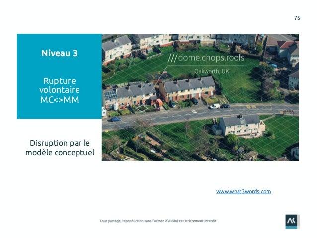 75 Niveau 3 Rupture volontaire MC<>MM Disruption par le modèle conceptuel www.what3words.com