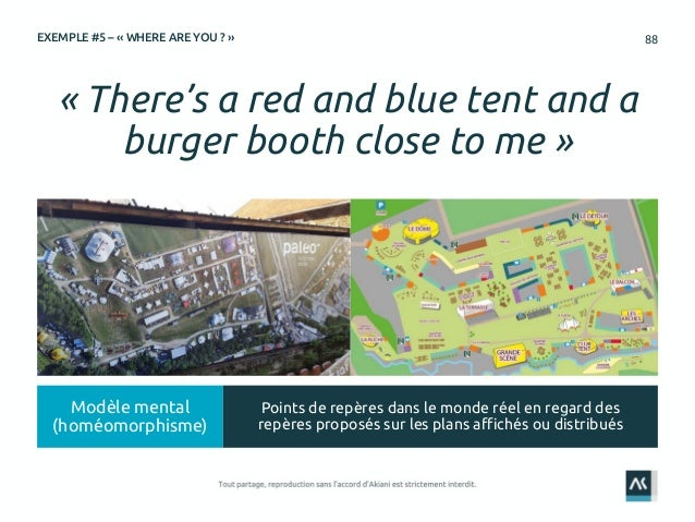 88 « There's a red and blue tent and a burger booth close to me » EXEMPLE #5 – « WHERE ARE YOU ? » Modèle mental (homéomor...