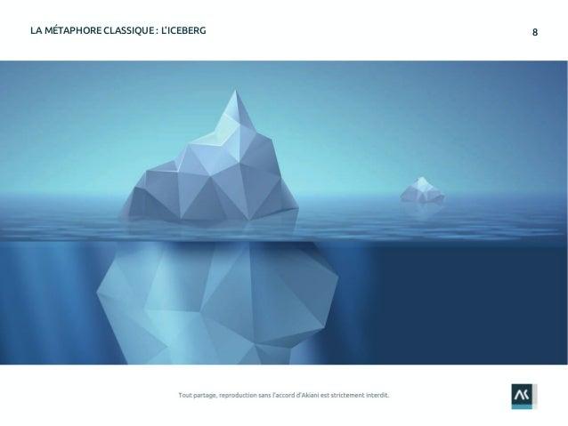 88LA MÉTAPHORE CLASSIQUE : L'ICEBERG