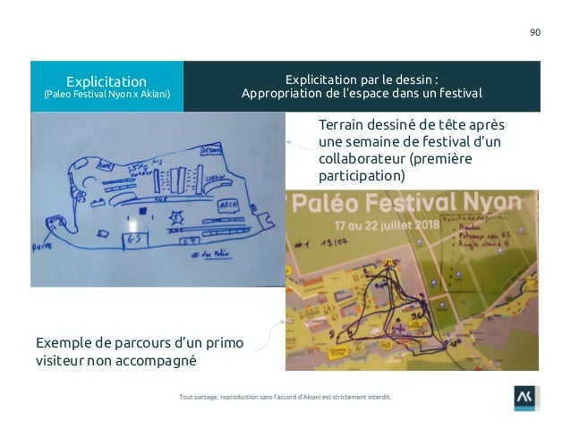 90 Terrain dessiné de tête après une semaine de festival d'un collaborateur (première participation) Exemple de parcours d...