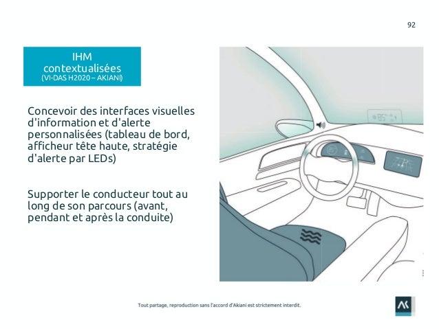 92 Concevoir des interfaces visuelles d'information et d'alerte personnalisées (tableau de bord, afficheur tête haute, str...
